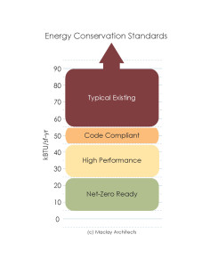 02.02_EnergyConservationStandards copy